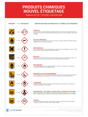 Affichage Etiquetage des Produits Chimiques